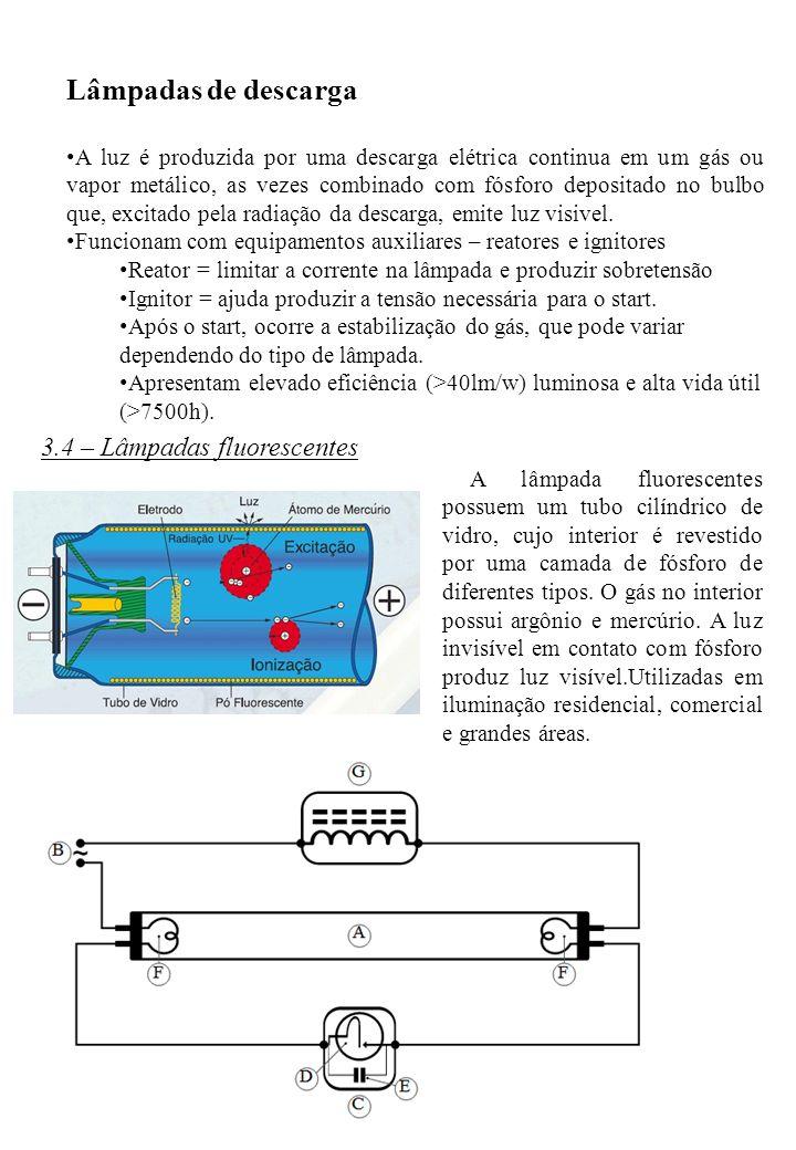 3.4 – Lâmpadas fluorescentes A lâmpada fluorescentes possuem um tubo cilíndrico de vidro, cujo interior é revestido por uma camada de fósforo de difer