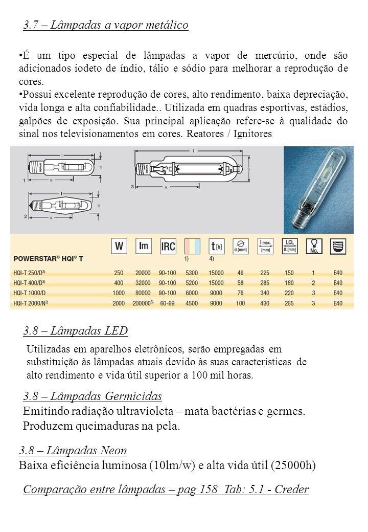 3.7 – Lâmpadas a vapor metálico É um tipo especial de lâmpadas a vapor de mercúrio, onde são adicionados iodeto de índio, tálio e sódio para melhorar