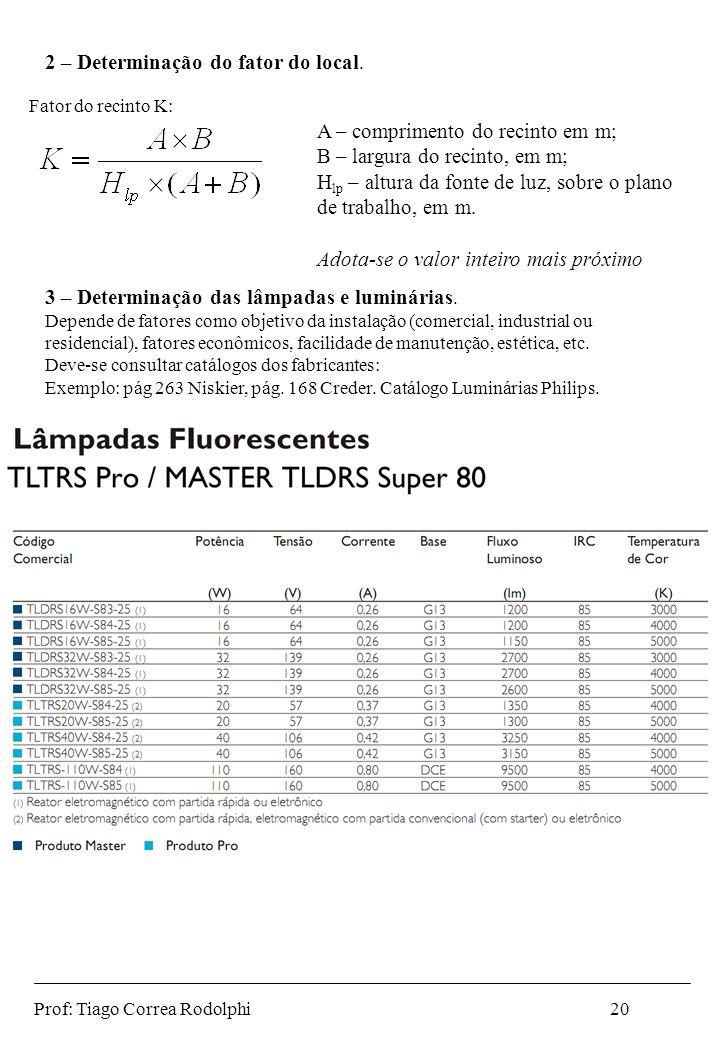 Prof: Tiago Correa Rodolphi20 2 – Determinação do fator do local. Fator do recinto K: A – comprimento do recinto em m; B – largura do recinto, em m; H