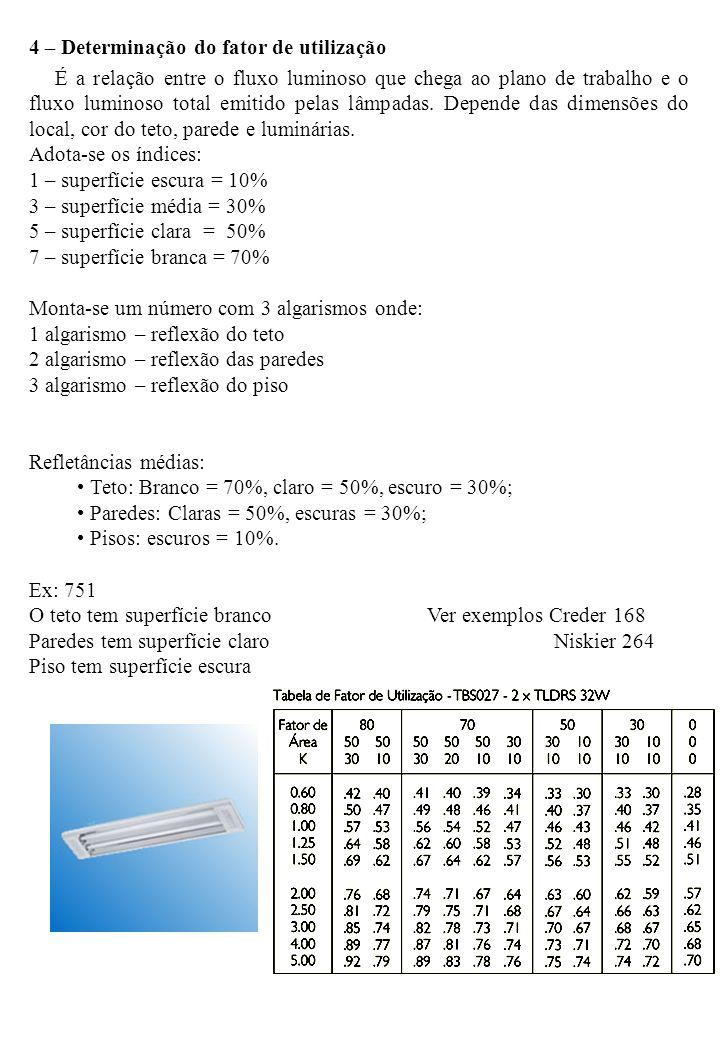 4 – Determinação do fator de utilização É a relação entre o fluxo luminoso que chega ao plano de trabalho e o fluxo luminoso total emitido pelas lâmpa