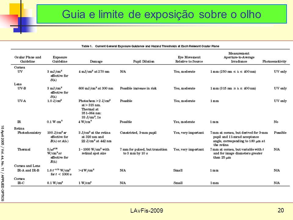 20 LAvFis-2009 Guia e limite de exposição sobre o olho