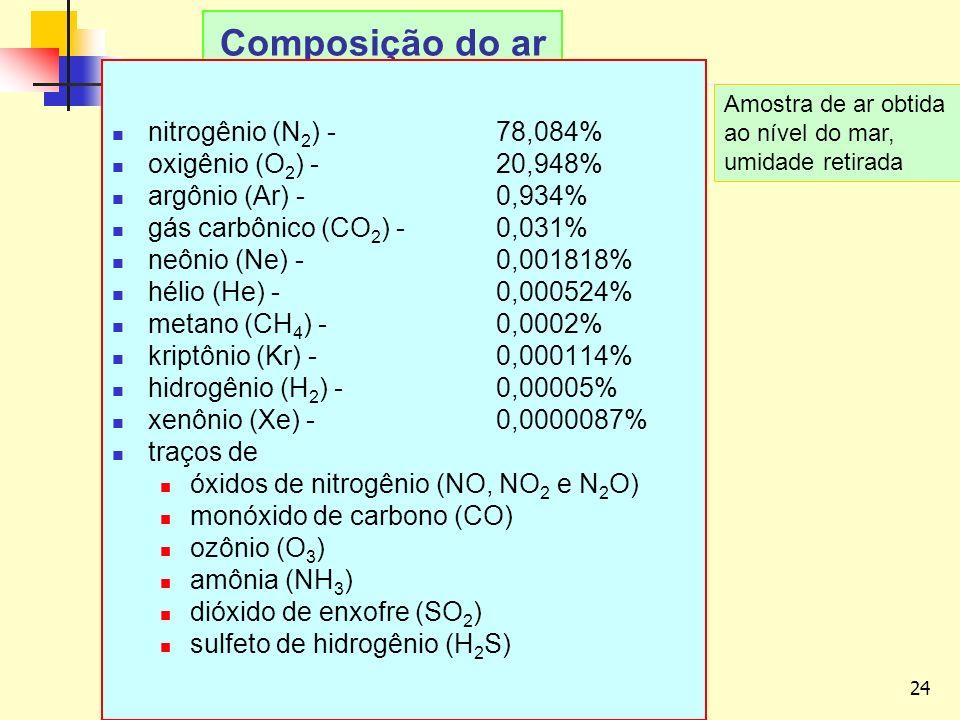 24 LAvFis-2009 Composição do ar nitrogênio (N 2 ) - 78,084% oxigênio (O 2 ) - 20,948% argônio (Ar) - 0,934% gás carbônico (CO 2 ) - 0,031% neônio (Ne) - 0,001818% hélio (He) - 0,000524% metano (CH 4 ) - 0,0002% kriptônio (Kr) - 0,000114% hidrogênio (H 2 ) - 0,00005% xenônio (Xe) - 0,0000087% traços de óxidos de nitrogênio (NO, NO 2 e N 2 O) monóxido de carbono (CO) ozônio (O 3 ) amônia (NH 3 ) dióxido de enxofre (SO 2 ) sulfeto de hidrogênio (H 2 S) Amostra de ar obtida ao nível do mar, umidade retirada