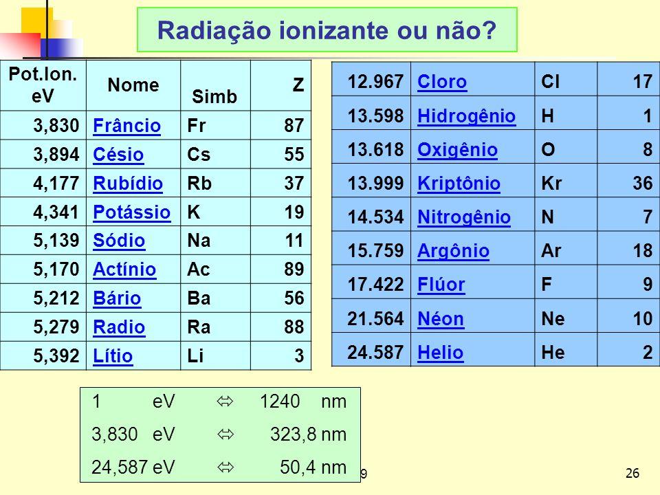 26 LAvFis-2009 Radiação ionizante ou não.Pot.Ion.