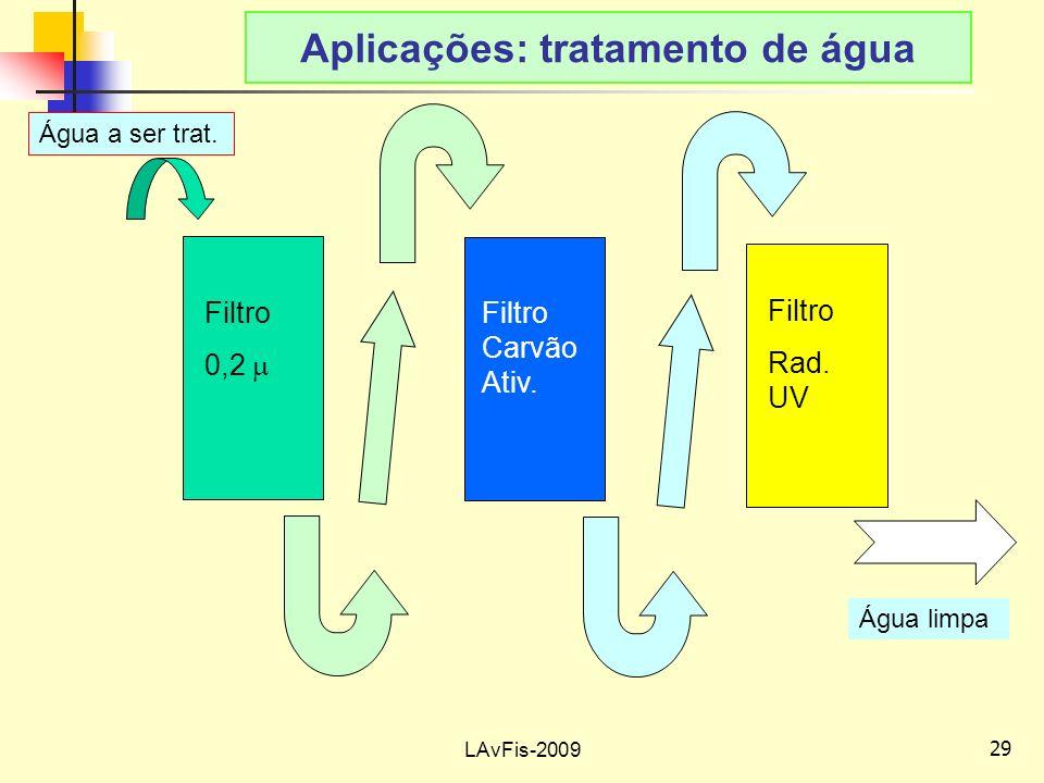 29 LAvFis-2009 Aplicações: tratamento de água Água a ser trat.