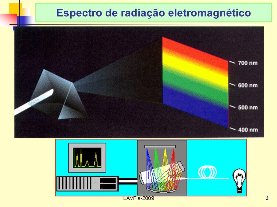 3 LAvFis-2009 Espectro de radiação eletromagnético