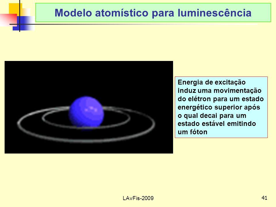 41 LAvFis-2009 Modelo atomístico para luminescência Energia de excitação induz uma movimentação do elétron para um estado energético superior após o qual decai para um estado estável emitindo um fóton