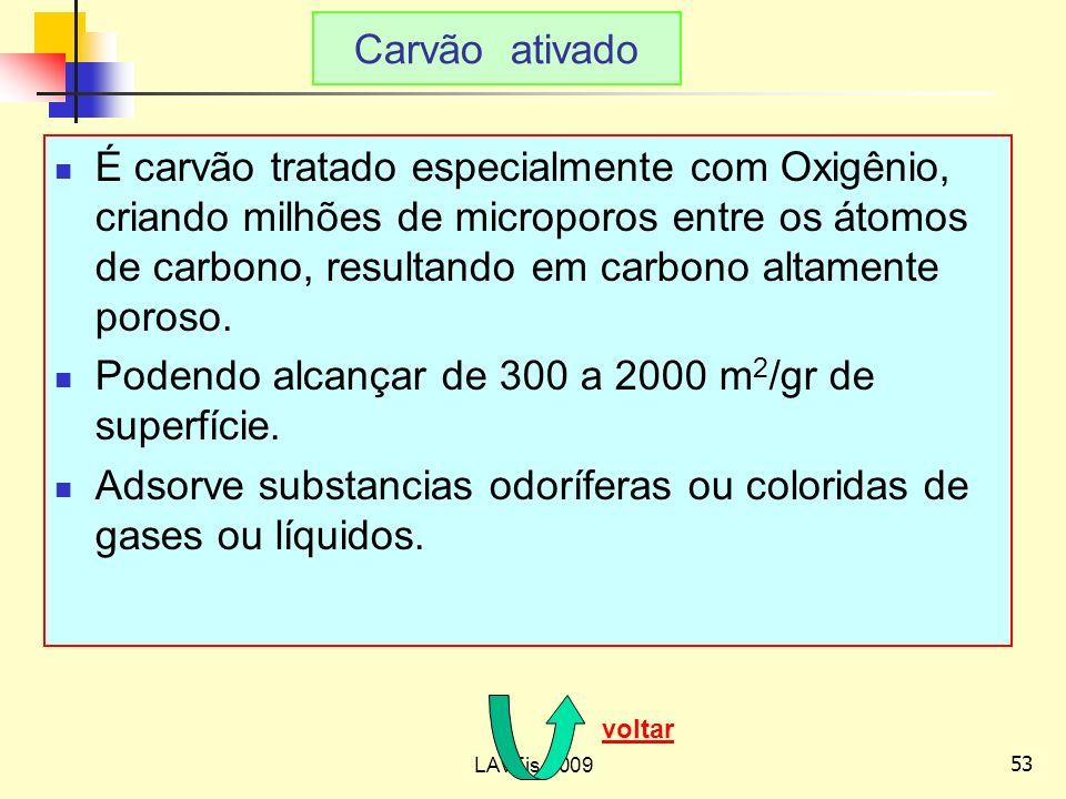 53 LAvFis-2009 Carvão ativado É carvão tratado especialmente com Oxigênio, criando milhões de microporos entre os átomos de carbono, resultando em carbono altamente poroso.
