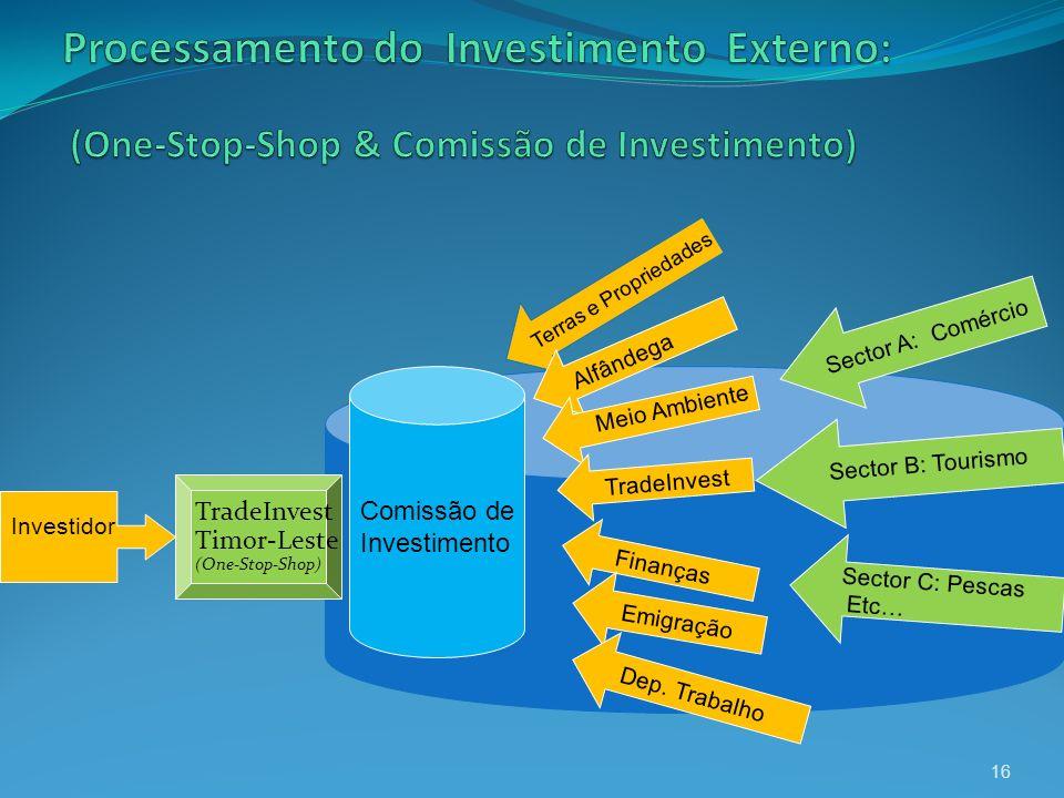 16 Investidor TradeInvest Timor-Leste (One-Stop-Shop) Comissão de Investimento Terras e Propriedades Alfândega Meio Ambiente TradeInvest Finanças Emig