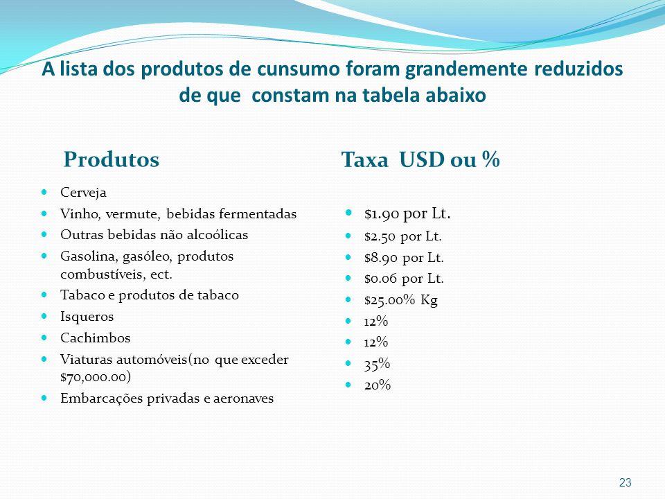 A lista dos produtos de cunsumo foram grandemente reduzidos de que constam na tabela abaixo Produtos Taxa USD ou % Cerveja Vinho, vermute, bebidas fer