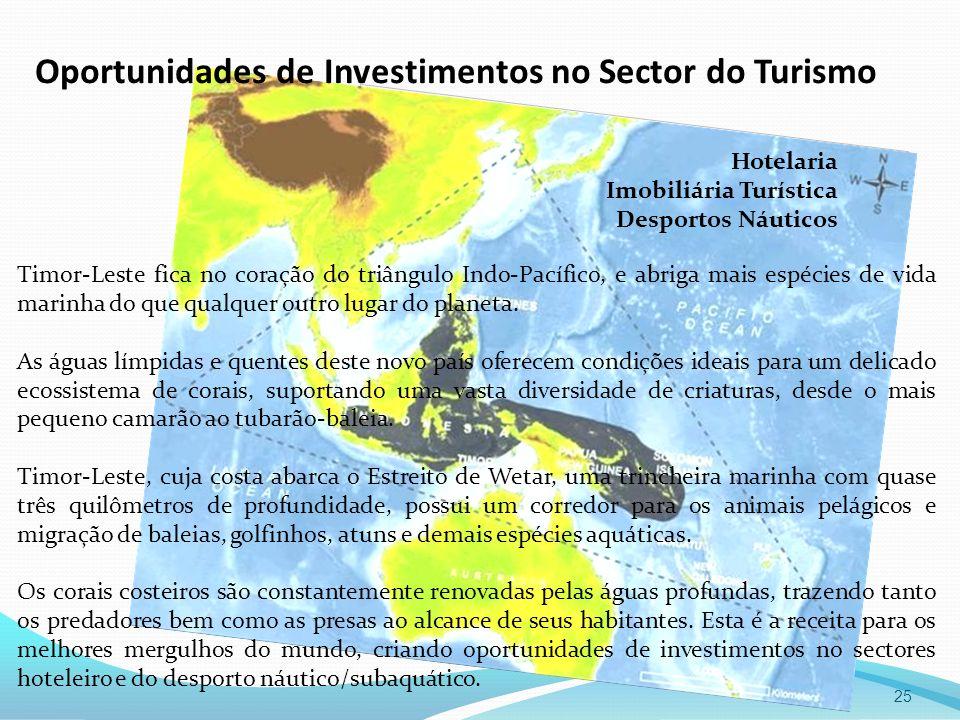Oportunidades de Investimentos no Sector do Turismo 25 Timor-Leste fica no coração do triângulo Indo-Pacífico, e abriga mais espécies de vida marinha