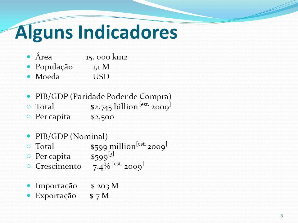 Alguns Indicadores Área 15. 000 km2 População 1,1 M Moeda USD PIB/GDP (Paridade Poder de Compra) o Total $2.745 billion [est. 2009 ] o Per capita $2,5