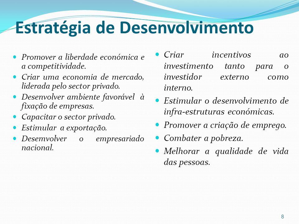 Estratégia de Desenvolvimento Promover a liberdade económica e a competitividade. Criar uma economia de mercado, liderada pelo sector privado. Desenvo
