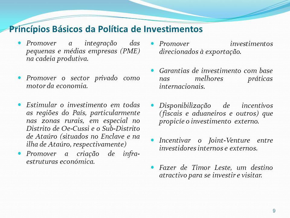 Oportunidades de Investimentos Petróleo e Gás – Onshore & Offshore Agro-indústria Silvicultura e pecuária Pescas Turismo Energias Infraestruturas Construção civíl Transportes Educação Saúde 10