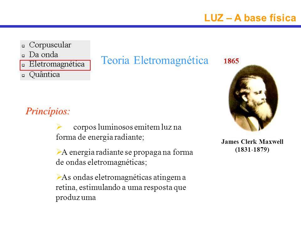 LUZ – A base física Teoria Eletromagnética Princípios: Os corpos luminosos emitem luz na forma de energia radiante; A energia radiante se propaga na f