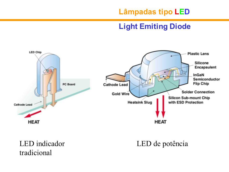 Lâmpadas tipo LED Light Emiting Diode LED indicador tradicional LED de potência