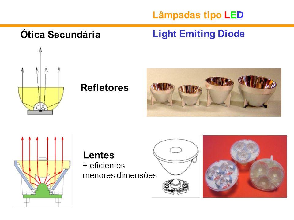 Lâmpadas tipo LED Light Emiting Diode Ótica Secundária Refletores Lentes + eficientes menores dimensões