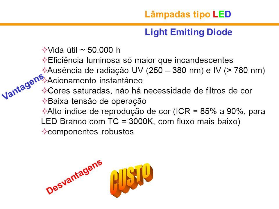 Vida útil ~ 50.000 h Eficiência luminosa só maior que incandescentes Ausência de radiação UV (250 – 380 nm) e IV (> 780 nm) Acionamento instantâneo Co