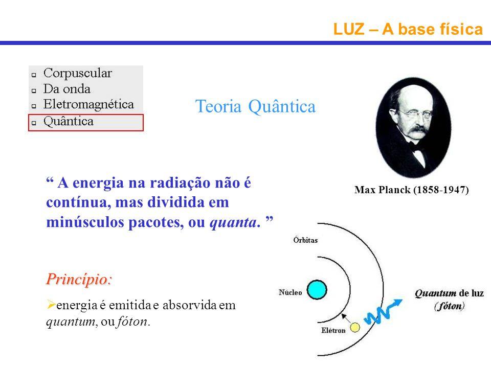 LUZ – A base física Teoria Quântica Princípio: energia é emitida e absorvida em quantum, ou fóton. A energia na radiação não é contínua, mas dividida