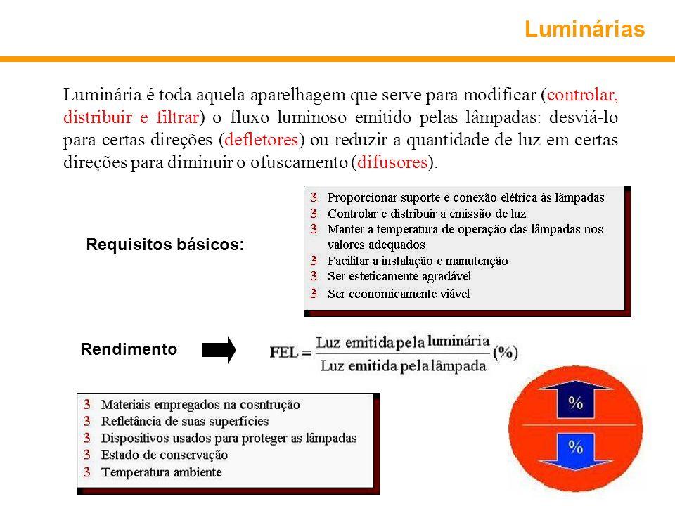 Luminária é toda aquela aparelhagem que serve para modificar (controlar, distribuir e filtrar) o fluxo luminoso emitido pelas lâmpadas: desviá-lo para