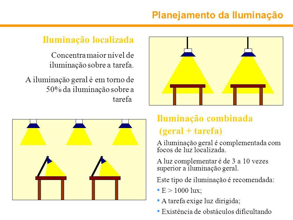 Iluminação localizada Concentra maior nível de iluminação sobre a tarefa. A iluminação geral é em torno de 50% da iluminação sobre a tarefa. Iluminaçã