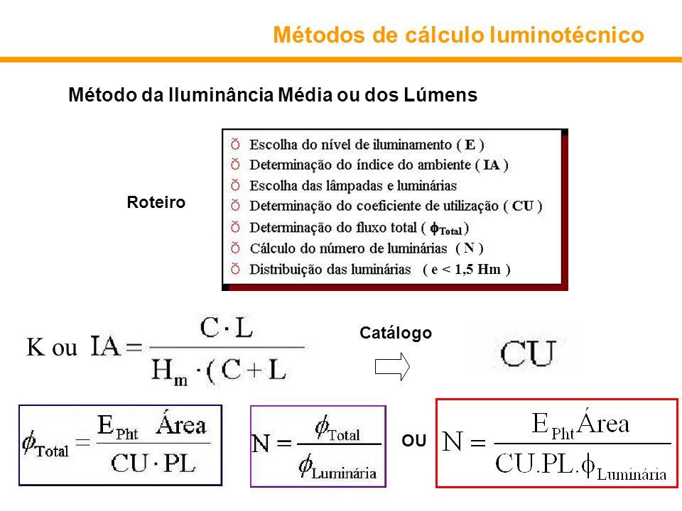 Método da Iluminância Média ou dos Lúmens Roteiro Catálogo Métodos de cálculo luminotécnico K ou OU ( N ) ( e < 1,5 Hm )