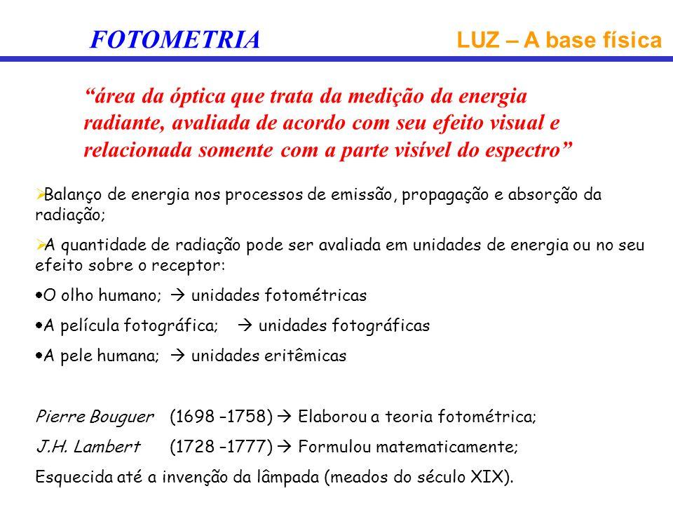 Balanço de energia nos processos de emissão, propagação e absorção da radiação; A quantidade de radiação pode ser avaliada em unidades de energia ou n