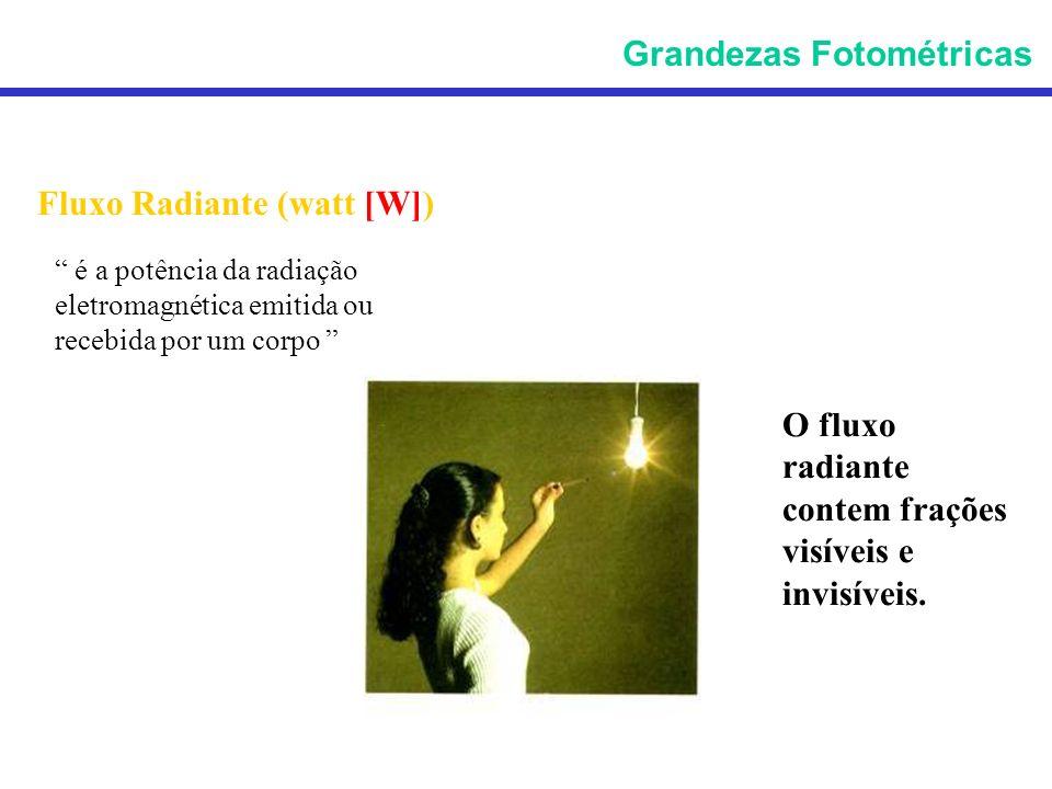 Fluxo Radiante (watt [W]) é a potência da radiação eletromagnética emitida ou recebida por um corpo O fluxo radiante contem frações visíveis e invisív