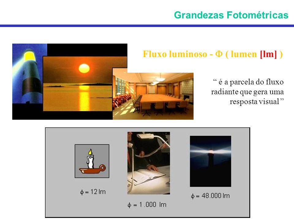 Grandezas Fotométricas é a parcela do fluxo radiante que gera uma resposta visual Fluxo luminoso - ( lumen [lm] )
