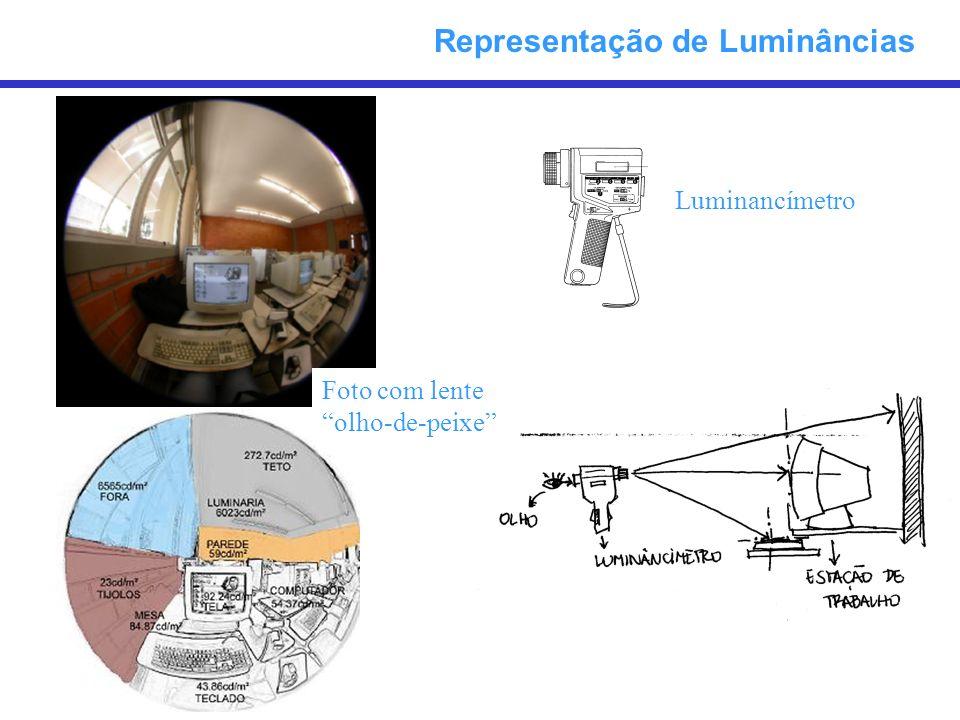 Representação de Luminâncias Foto com lente olho-de-peixe Luminancímetro