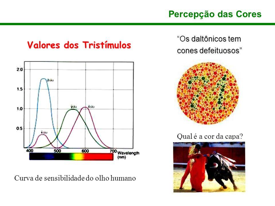 Valores dos Tristímulos s daltônicos tem Os daltônicos tem cones defeituosos cones defeituosos Qual é a cor da capa? Percepção das Cores Curva de sens