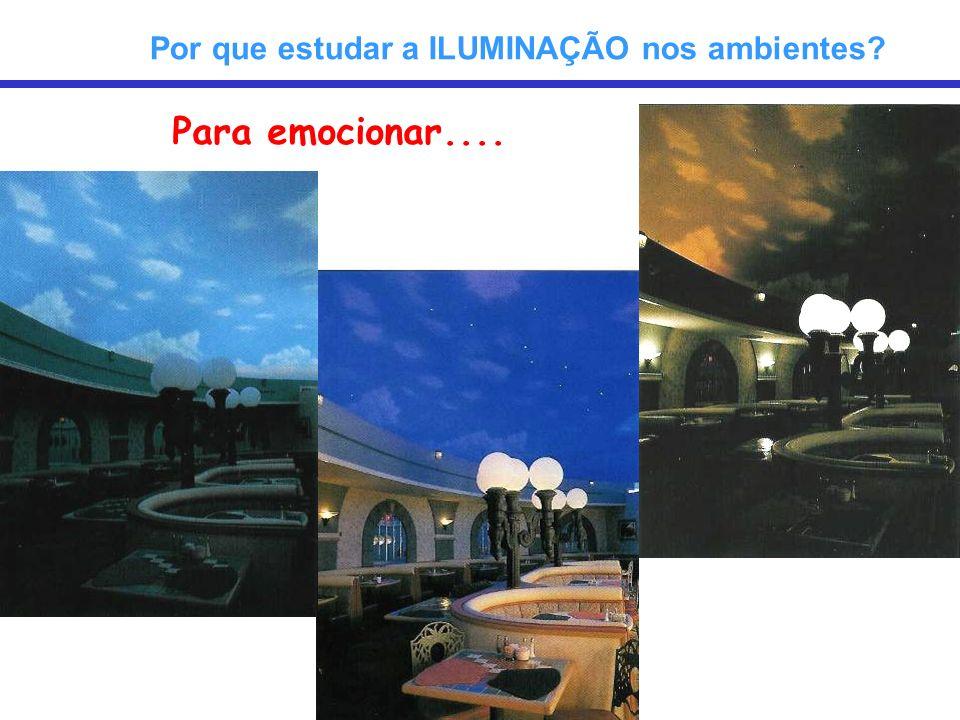 Eficiência luminosa ( [lm/W] ) é a capacidade da fonte em converter potência em luz Grandezas Fotométricas 1 W0,3 lm 1 W25,9 lm 1 W220 lm 1 W683 lm 1 W430 lm 1 W73 lm 1 W2,8 lm