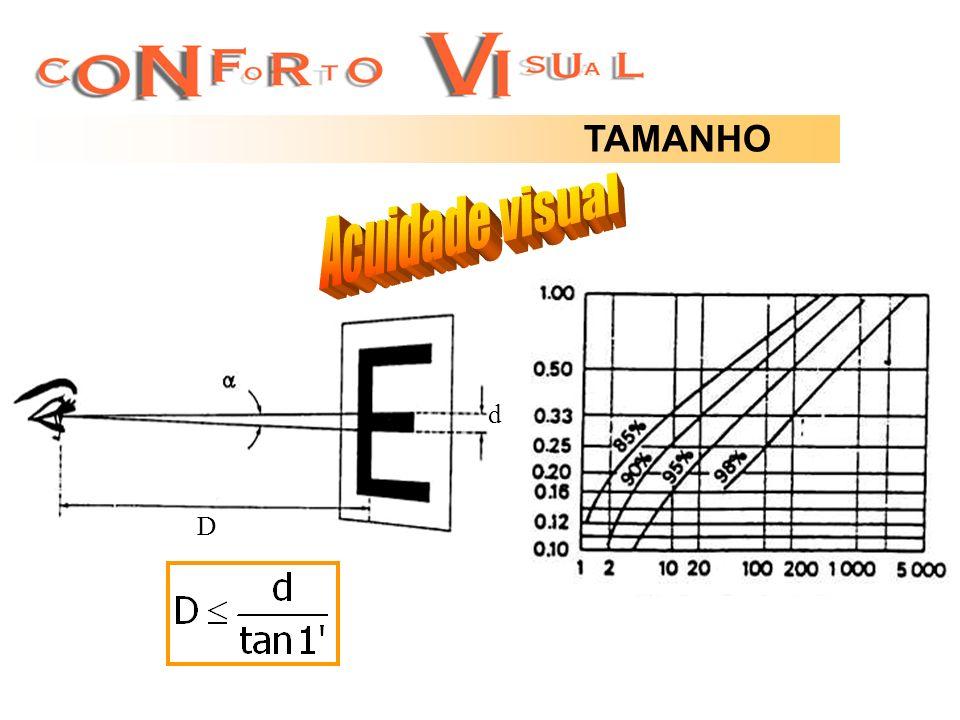 TAMANHO d D