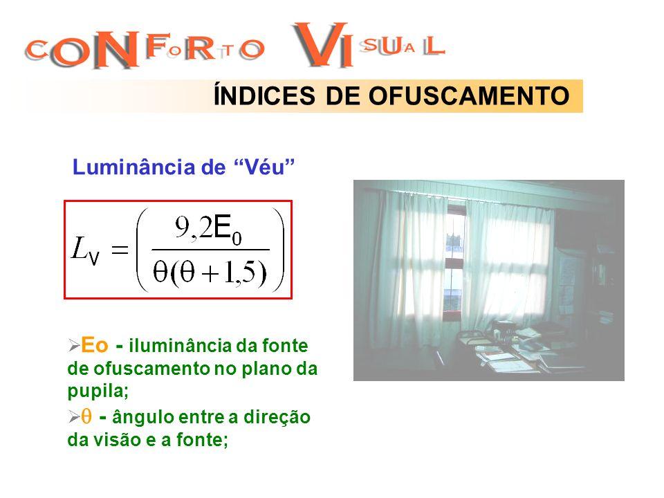 ÍNDICES DE OFUSCAMENTO Luminância de Véu Eo - iluminância da fonte de ofuscamento no plano da pupila; - ângulo entre a direção da visão e a fonte;