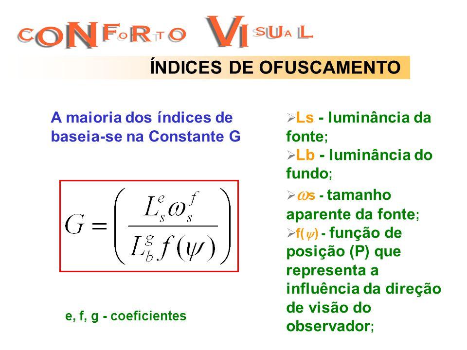 ÍNDICES DE OFUSCAMENTO A maioria dos índices de baseia-se na Constante G Ls - luminância da fonte ; Lb - luminância do fundo ; s - tamanho aparente da