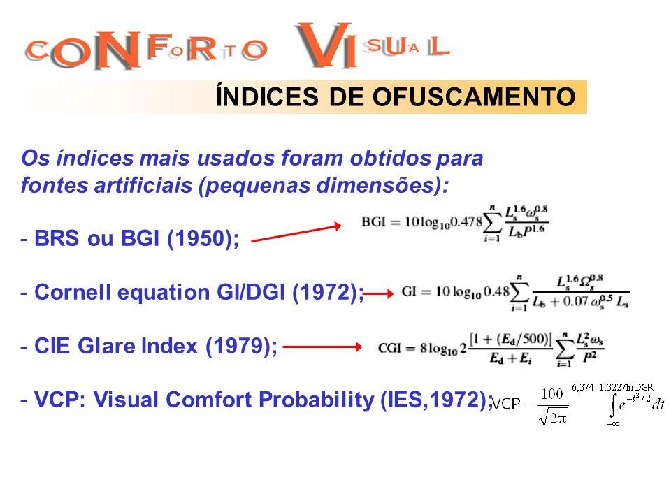 ÍNDICES DE OFUSCAMENTO Os índices mais usados foram obtidos para fontes artificiais (pequenas dimensões): - BRS ou BGI (1950); - Cornell equation GI/D