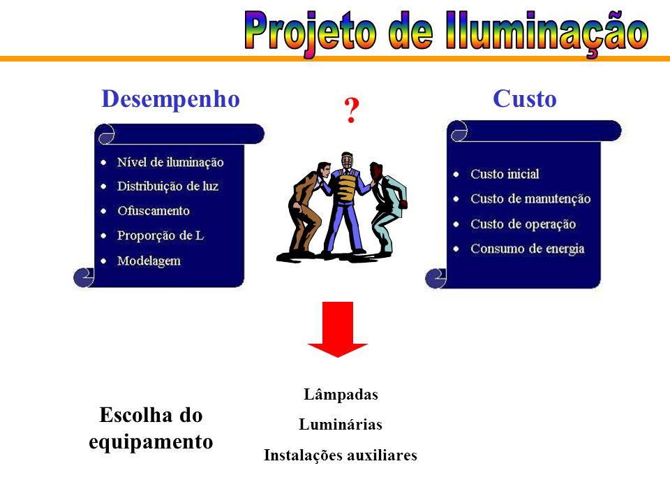 DesempenhoCusto Escolha do equipamento Lâmpadas Luminárias Instalações auxiliares ?