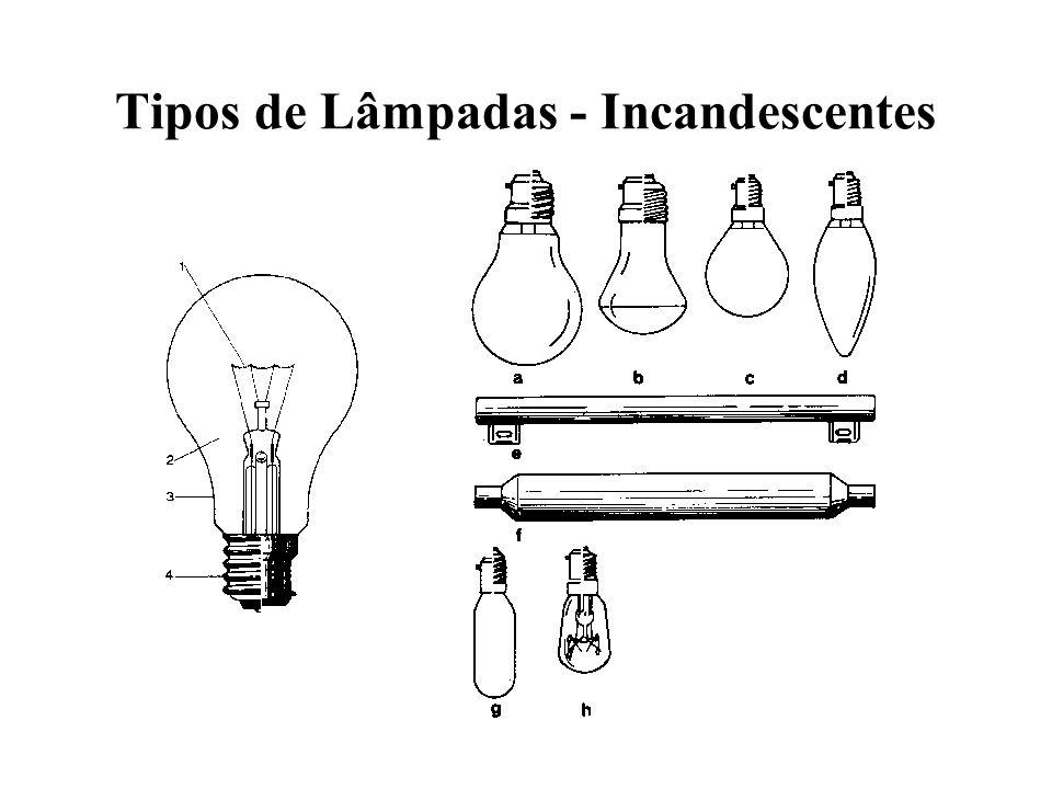 Tipos de Lâmpadas - Incandescentes