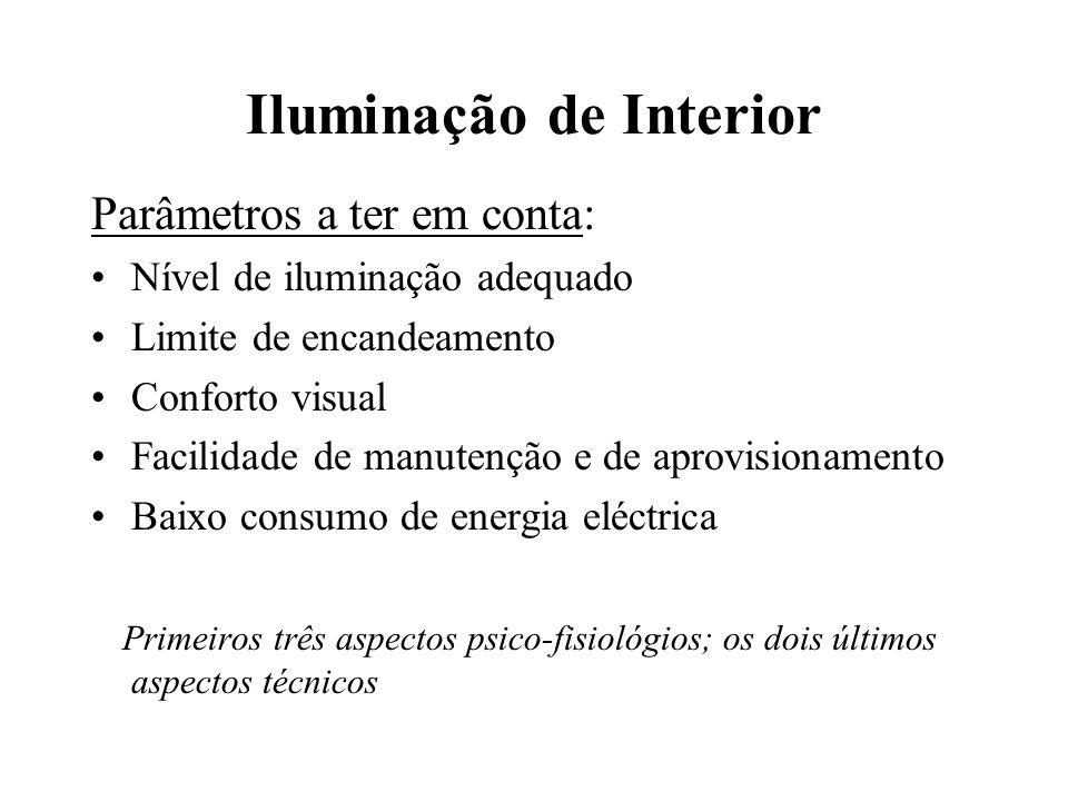 Iluminação de Interior Parâmetros a ter em conta: Nível de iluminação adequado Limite de encandeamento Conforto visual Facilidade de manutenção e de aprovisionamento Baixo consumo de energia eléctrica Primeiros três aspectos psico-fisiológios; os dois últimos aspectos técnicos