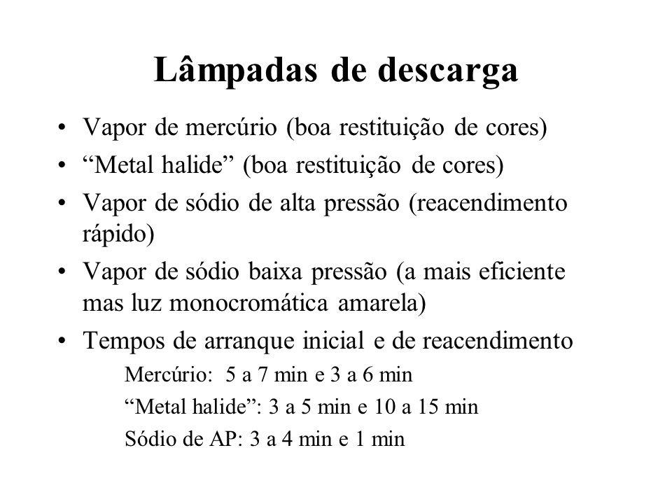 Lâmpadas de descarga Vapor de mercúrio (boa restituição de cores) Metal halide (boa restituição de cores) Vapor de sódio de alta pressão (reacendimento rápido) Vapor de sódio baixa pressão (a mais eficiente mas luz monocromática amarela) Tempos de arranque inicial e de reacendimento Mercúrio: 5 a 7 min e 3 a 6 min Metal halide: 3 a 5 min e 10 a 15 min Sódio de AP: 3 a 4 min e 1 min
