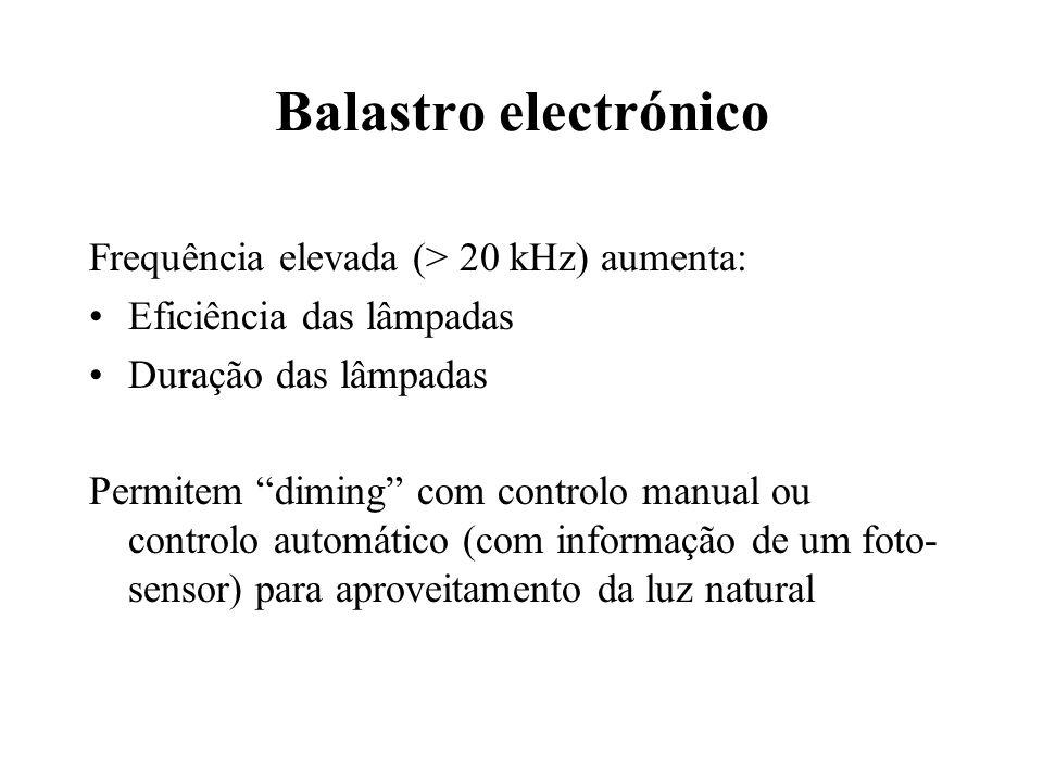 Balastro electrónico Frequência elevada (> 20 kHz) aumenta: Eficiência das lâmpadas Duração das lâmpadas Permitem diming com controlo manual ou controlo automático (com informação de um foto- sensor) para aproveitamento da luz natural