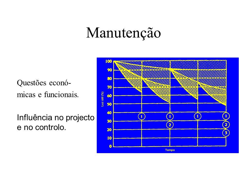 Manutenção Questões econó- micas e funcionais. Influência no projecto e no controlo.