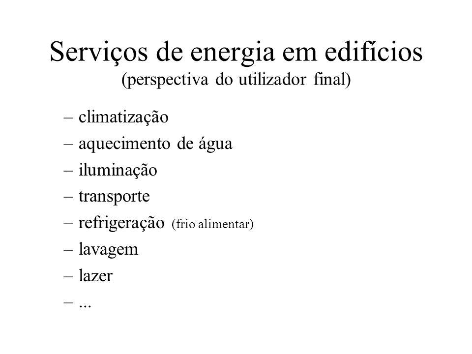 Serviços de energia em edifícios (perspectiva do utilizador final) –climatização –aquecimento de água –iluminação –transporte –refrigeração (frio alim