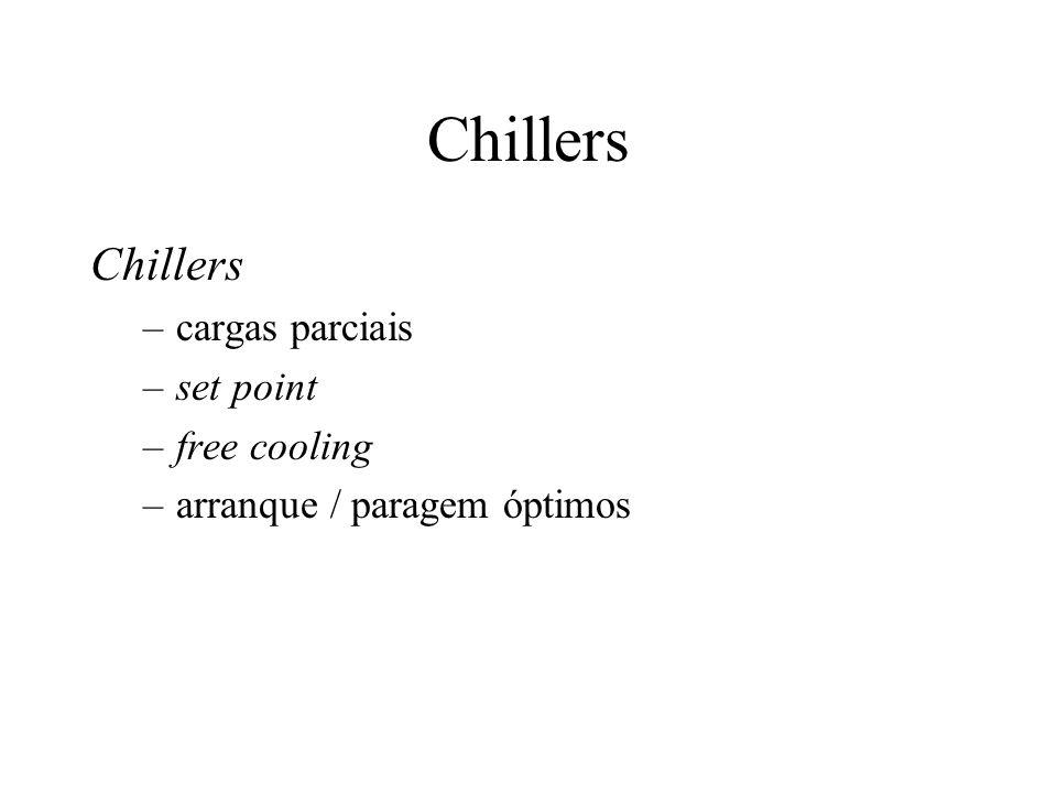 Chillers –cargas parciais –set point –free cooling –arranque / paragem óptimos