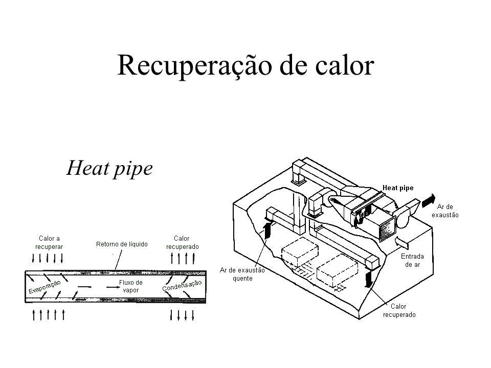 Recuperação de calor Heat pipe