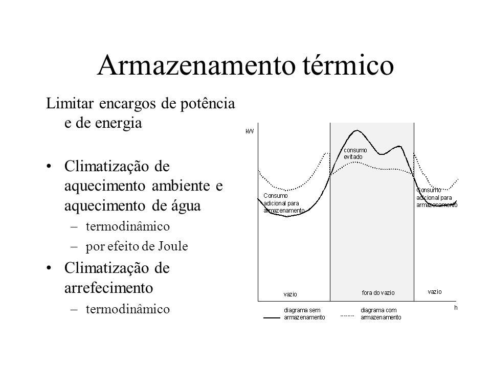 Armazenamento térmico Limitar encargos de potência e de energia Climatização de aquecimento ambiente e aquecimento de água –termodinâmico –por efeito de Joule Climatização de arrefecimento –termodinâmico