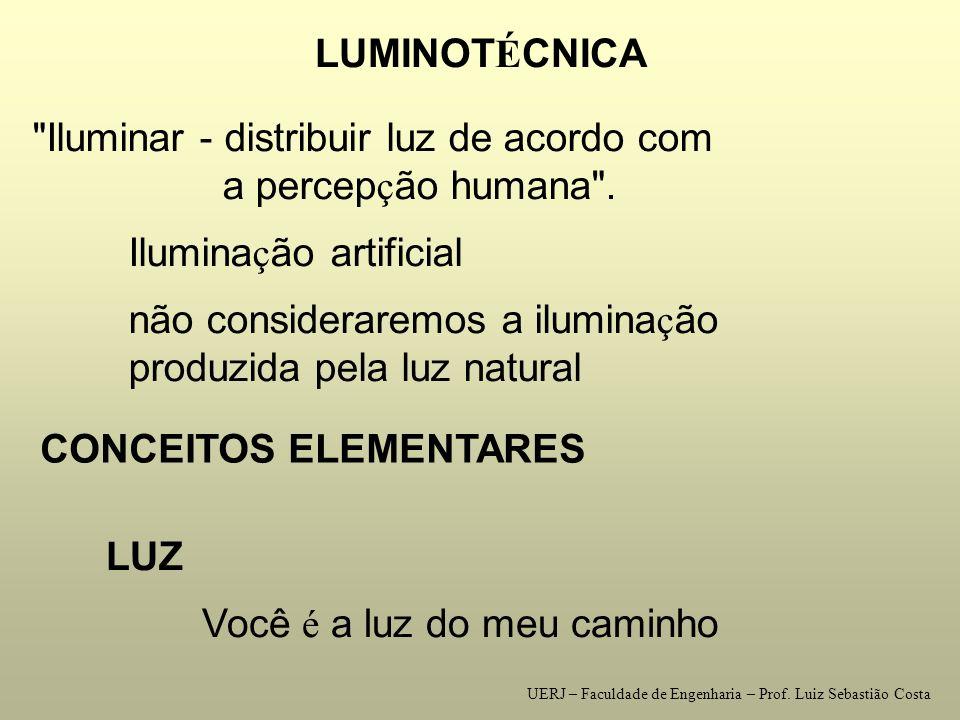 N í vel de iluminamento - E - Fun ç ão da utiliza ç ão do local - Norma NBR-5413 UERJ – Faculdade de Engenharia – Prof.