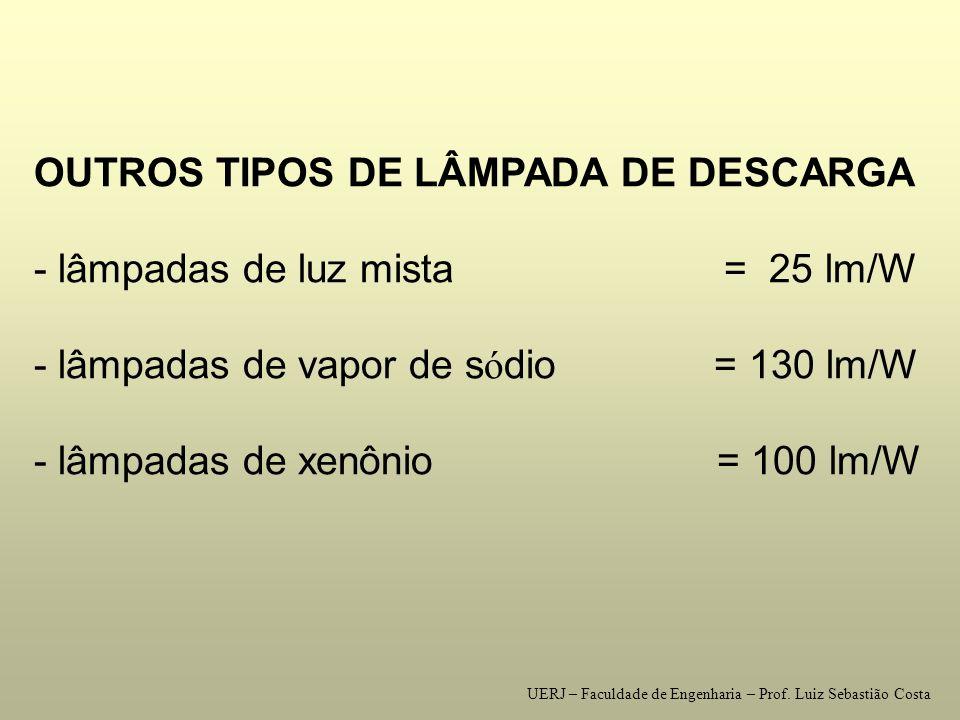 OUTROS TIPOS DE LÂMPADA DE DESCARGA - lâmpadas de multivapores met á licos = 80 lm/W