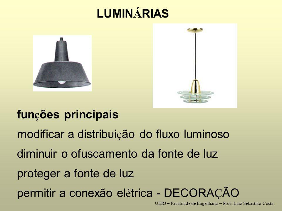 OUTROS TIPOS DE LÂMPADA DE DESCARGA - lâmpadas de luz mista = 25 lm/W - lâmpadas de vapor de s ó dio = 130 lm/W - lâmpadas de xenônio = 100 lm/W UERJ – Faculdade de Engenharia – Prof.
