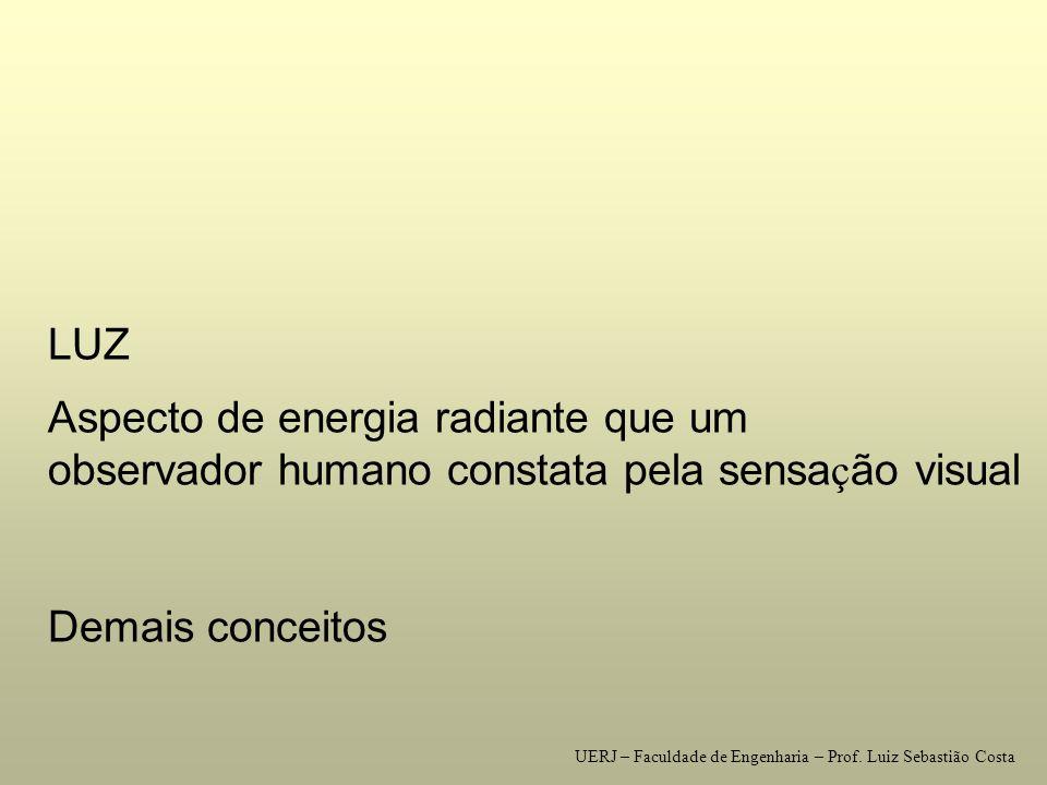 LUZ Aspecto de energia radiante que um observador humano constata pela sensa ç ão visual Demais conceitos UERJ – Faculdade de Engenharia – Prof.