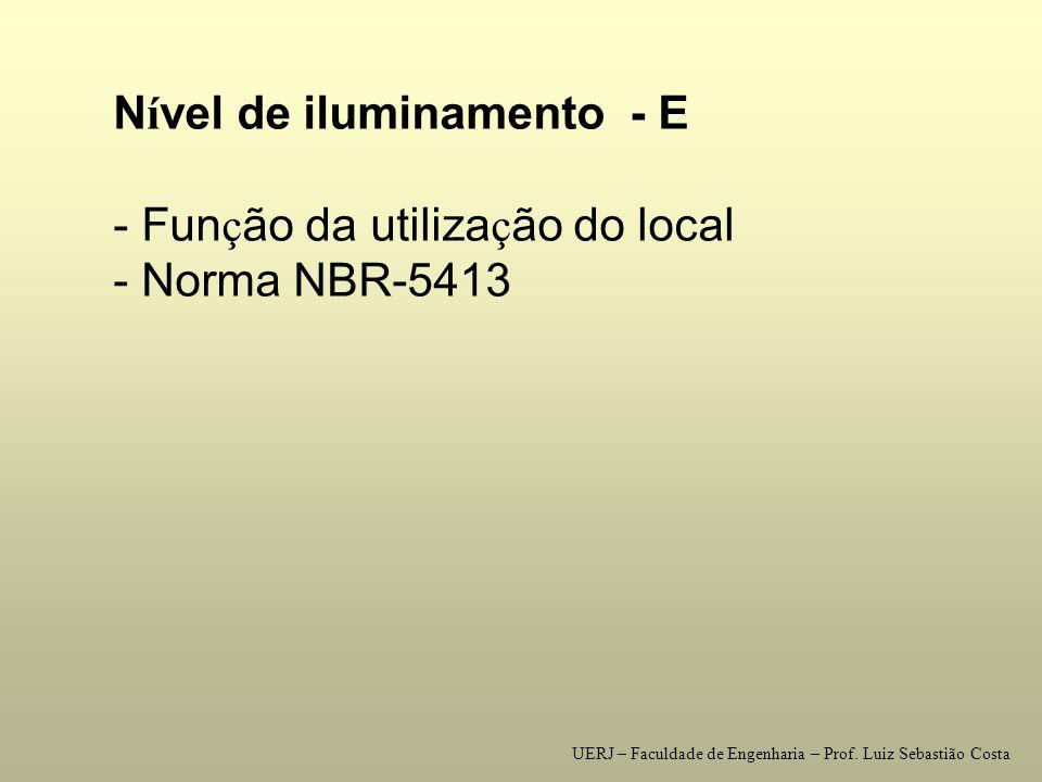 M É TODO DO FLUXO LUMINOSO escrit ó rios, estabelecimentos comerciais e industriais, ruas, etc; ou mesmo residências Processo Simplificado S.E = ------- [lumens] onde:.d = fluxo luminoso total [lumens] E = nível de iluminamento [lux] S = área do plano de trabalho [m²] = coeficiente de utilização d = fator de depreciação ou de manutenção